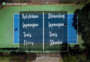 Kelebihan Lapangan Tenis Flexy